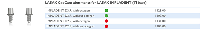 LASAK CadCam abutments for LASAK IMPLADENT (Ti base)