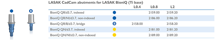 LASAK CadCam abutments for LASAK BioniQ (Ti base)