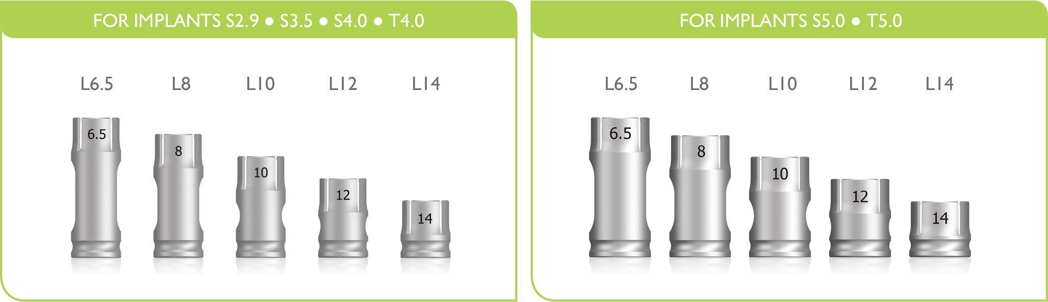 One drill stop set for all implant types