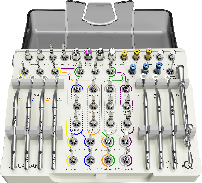 Surgical instruments for both implant shapes and for all implant diameters are included in a single organiser.